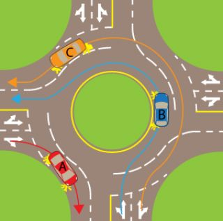 Which Car Is Not Using The Roundabout Correctly Us