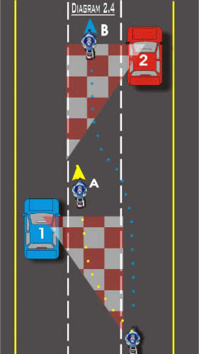 How Should You Check For Motorcyclists In Your Blind Spots